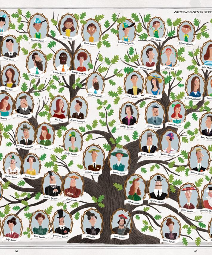 Knyga Medžiai